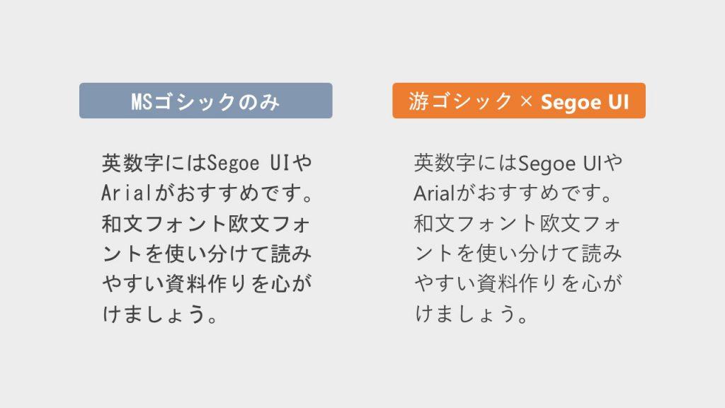 例_MSゴシックのみ/游ゴシック・Segoe UIを併用