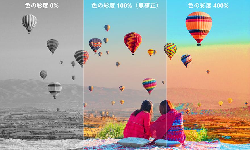 色の彩度の例